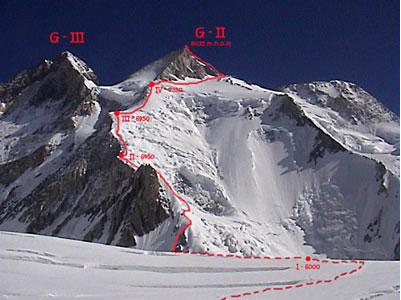 Przebieg drogi normalnej na Gasherbrum II