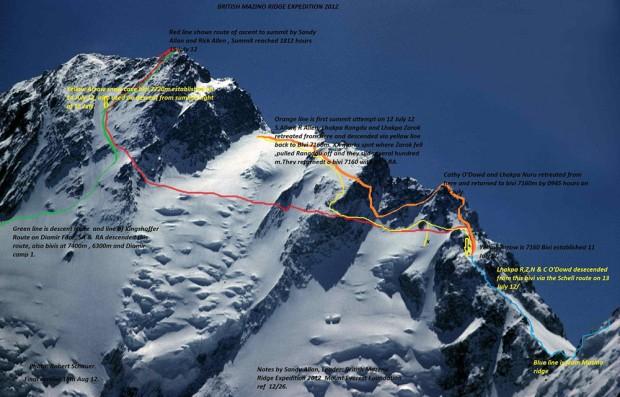 Górne partie drogi Granią Mazeno (fot. Robert Schauer / topo British Mazeno Ridge Expedition 2012)