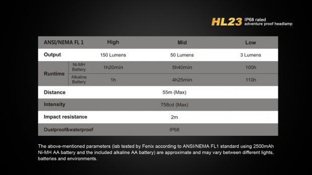 fenix-HL23