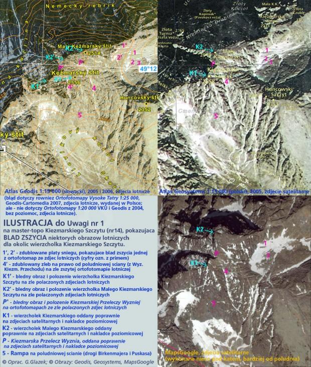 Fotomapy rejonu wierzchołka Kieżmarskiego Szczytu. Z lewej o góry fragment z Atlasu Geodis 1:15 000, z tymi samymi zdjęciami lotniczymi i błędem ich zszycia, jaki powtórzono na nieco później wydanej Ortofotomapie 1:25 000. Z prawej ten sam teren na zdjęciach satelitarnych w Atlasie Geosystems 1:15 000 i na maps.Google.com, pokazujących obraz bez tego błędu.