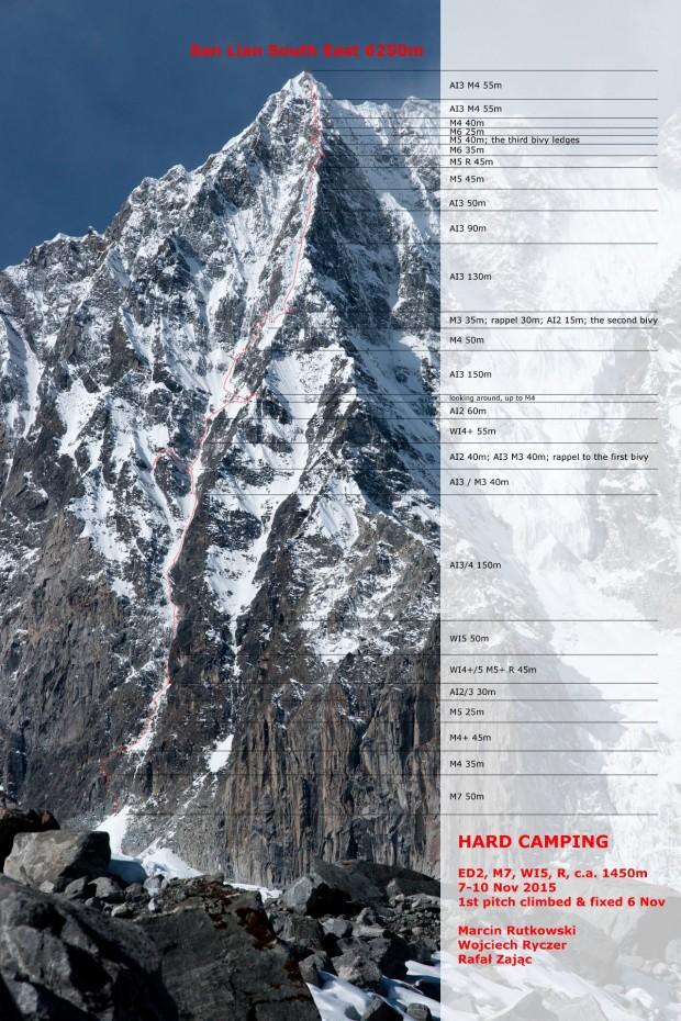 Hard Camping ED2, M7, WI5, R, ok. 1600 m długości (fot. Wojtek Ryczer)
