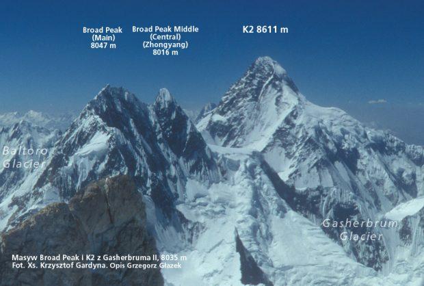 Widok z Gasherbruma II, 8035 m (od pd.-wsch.). Fot. Xs. Krzysztof Gardyna, opis G. Głazek