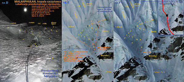 Fig. 2 [Fot. D, Fot. E, Fot. F], MALANPHULAN, kopuła szczytowa. Lokalizacja przedostatniego stanowiska. (wspinaczka godz. 23, 2 listopada 2009) oraz widoki kopuły szczytowej kilka godzin przedtem (fot. E) i więcej godzin potem (fot. F). Fot. D. Krzysztof Starek, Fot. E i F - arch. K. Starek. Oprac. G. Głazek. Przedostatnie stanowisko faktycznie.