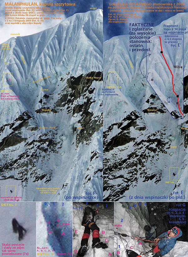 Fig. 3 [Fot. H, Fot. G, Fot. F, Fot. E, Fot. E'], MALANPHULAN, kopuła szczytowa. U GÓRY: Widoki kopuły szczytowej kilka godzin przed wspinaczką (fot. E) i więcej godzin potem (fot. F). Widok z okolic bazy (ABC) - partie szczytowe widać pod kątem blisko 30 stopni w górę. U DOŁU: Ostatnie stanowisko ok. godz. 1 w nocy z 2 na 3 listopada 2009 (Fot. G i H) oraz wycinki z obu zdjęć kopuły. Lokalizacja OSTATNIEGO stanowiska z 2009 na podstawie śladów i układu najbliższych formacji (rezultat: znacznie skorygowanie w dół i nieco w lewo). Fot. H: Krzysztof Starek, Fot. G, E, F: - z arch. K. Starka. Oprac. G. Głazek dla wspinanie.pl. FAKTYCZNE i zgłaszane (za wysokie) położenia stanowisk: ostatn. i przedost. Fragment topo z 14 maja na wspinanie.pl (obrócone o 4.5 stopnia w prawo). DETAL I. Skala: postacie i ślady ze zdjęć tak samo powiększone. DETAL II. Ślady A, B, C, D, E (zoom 7x). Fot. G. FORMACJE: (0, 1, 2, 3, 4 - depresyjki, 5, 6 - krawędzie).