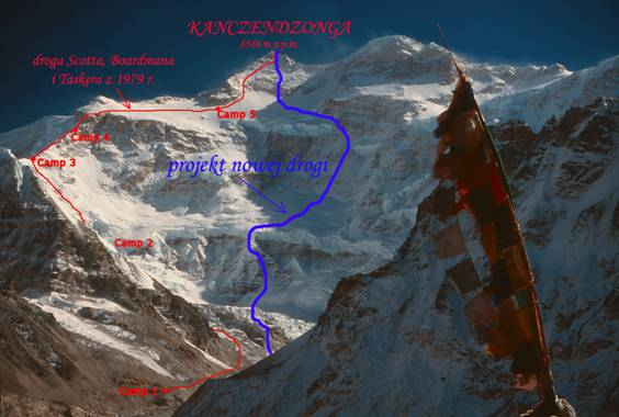 Kanczendzonga i planowany przebieg drogi na szczyt