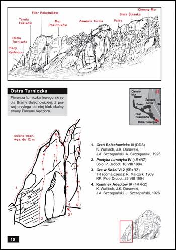 Dolina Bolechowicka Dolina Kluczwody, strona
