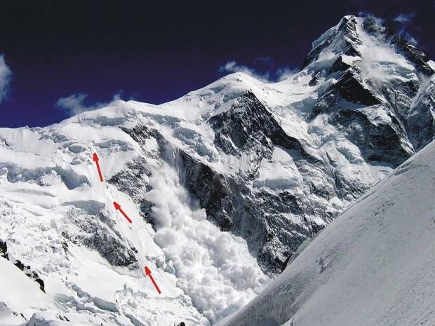 Pn.-wsch. grań  K2 od strony chińskiej. Strzałki wskazują prawdopodobną drogę zespołu Urubki (arch. i topo Janusz Kurczab)