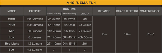 fenix-cl20-test-20140917020615_2031