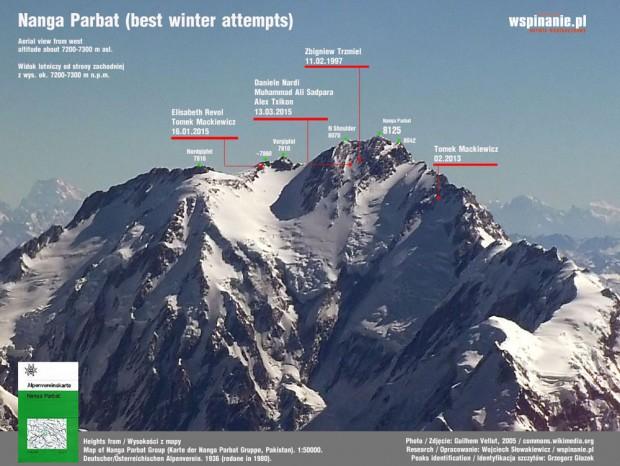 Nanga Parbat - zimowe ataki / best winter attempts