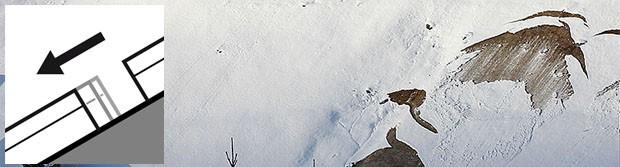 Avalanche problem gliding snow /