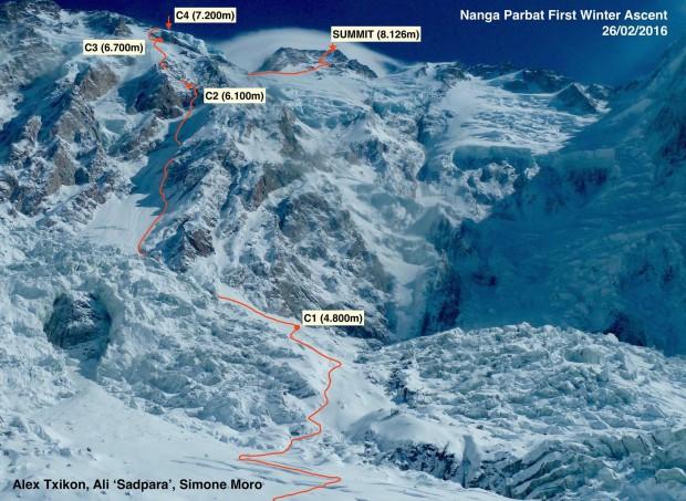 Przebieg wspinaczki na Nanga Parbat