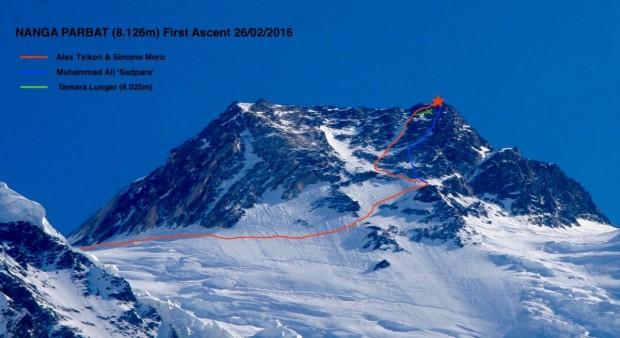 Przebieg wspinaczki na Nanga Parbat w kopule szczytowej