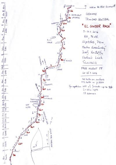 Schemat El Condor Pasa na Cerro Trinidad