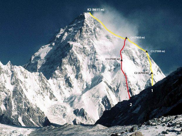 K2 z Concordii. 1. Żebro Abruzzi, 2. droga Basków, wariant do Żebra Abruzzi (fot. Janusz Kurczab)