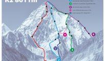 Przebieg dróg na południowej ścianie K2 (fot. Fundacja Kukuczki/Marcin Kin, Jerzy Natkański, Darek Załuski)