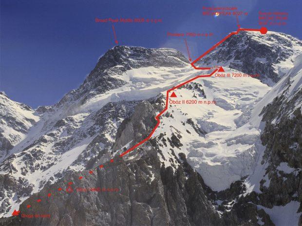 Przebieg drogi na Broad Peak