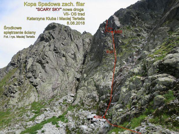 Kopa Spadowa, Scary Sky VII-, Katarzyna Kluba i Maciej Tertelis, 08.08.2018