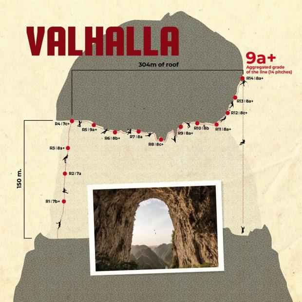 """""""Valhalla"""" - topo (quericomambo.net)"""