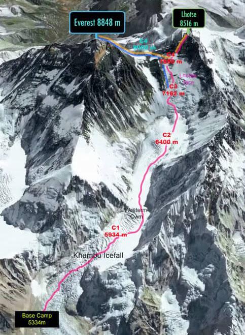 Trawers Everest - Lhotse (fot. dreamwanderlust.com)
