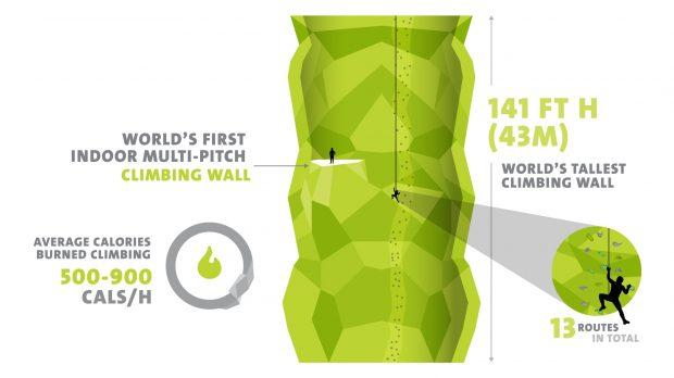 Najwyższe fragmenty ściany będą umożliwiały praktykowanie wspinaczki 2-wyciągowej
