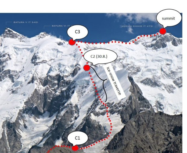 Planowana linia drogi na Muchu Chhish (fot. FB Muchu Chhish 2020 Czech Expedition)