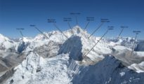 Baruntse i pobliskie szczyty z Ama Dablam (opisy Richard Salisbury, fot. Ryszard Pawłowski, źródło: explorersweb)