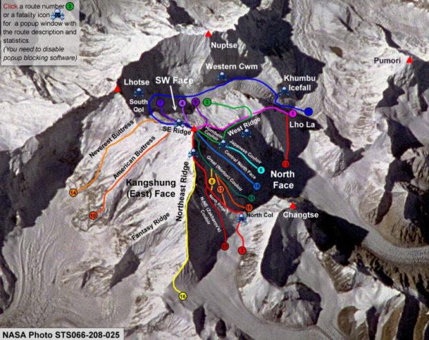 Drogi na Everest