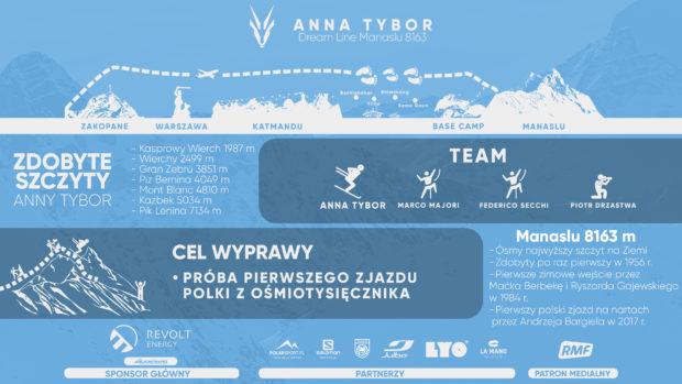 Anna Tybor Dream Line Manaslu 8163
